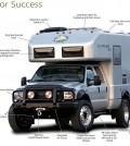 Earthroamer Ultimate Survival Vehicle